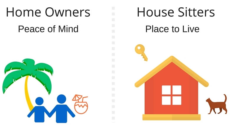 Home Owners (1)